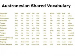 Austronesian_numbers
