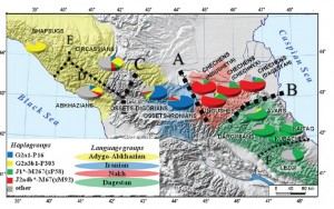 Languages and genes in North Caucasus