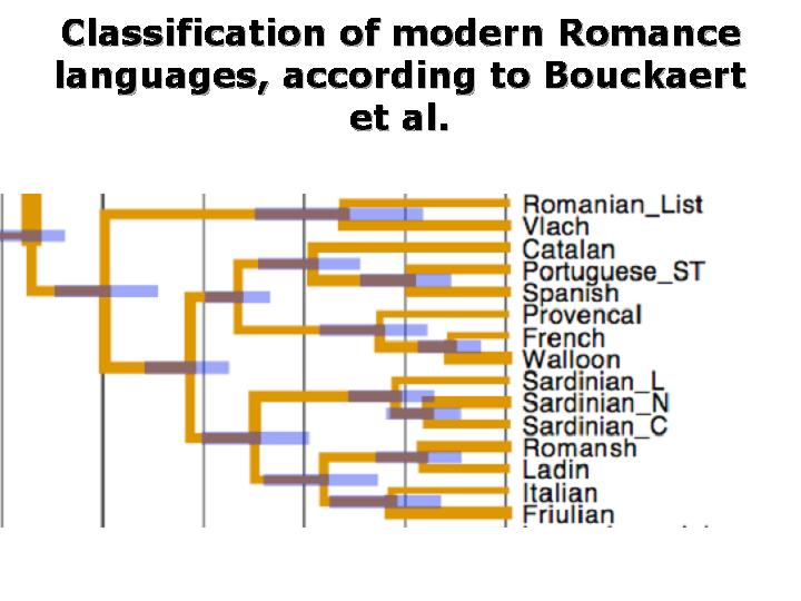 The Malformed Language Tree of Bouckaert and His ...