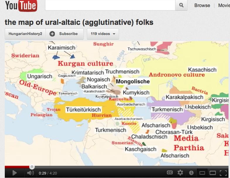 Agglutinative Folk Languages Of The World