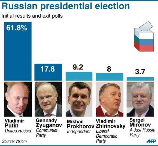 Russian Language Its 85