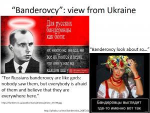 banderovcy_Ukraine
