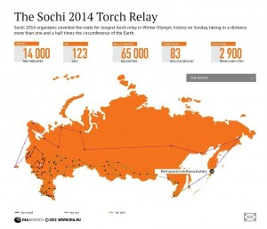 olympic torch relay map