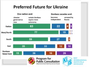 Future_Ukraine