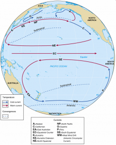 Major_currents_Pacific
