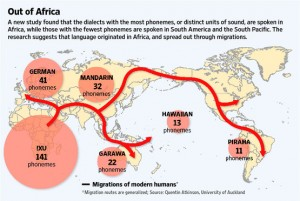 study-points-to-a-single-original-language-for-all-humans-2