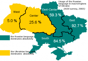 Ukraine-Language