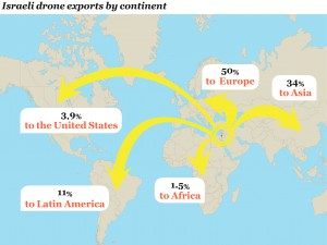 Israeli drone export map