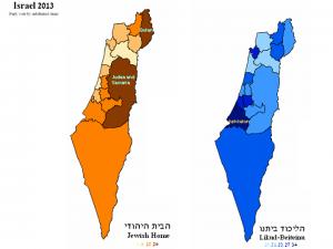 JewishHome_LikudBeiteinu