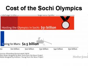 Olympics_MarsRover
