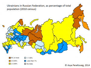 Ukrainians in Russia