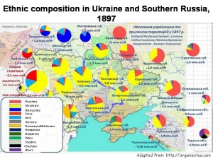 ethnic_composition_Ukraine_Southern_Russia_1897