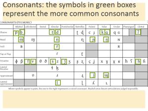 common consonants